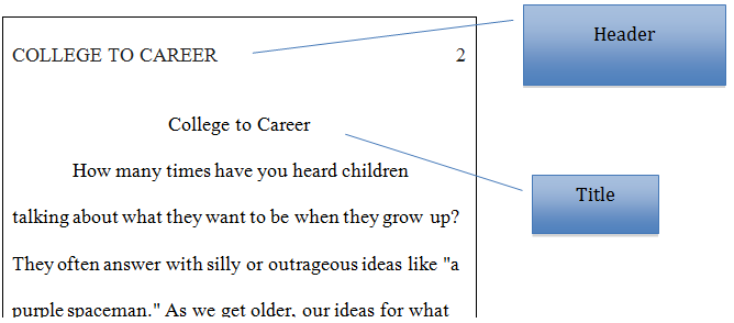 Good career essay title